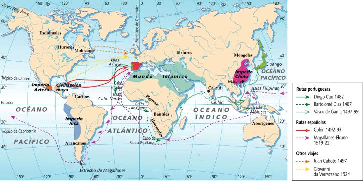 viaje y exploracion de europa: