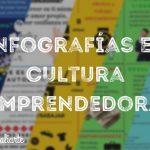 Infografías con Canva en Cultura Emprendedora